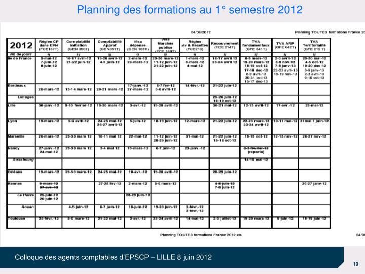 Planning des formations au 1° semestre 2012