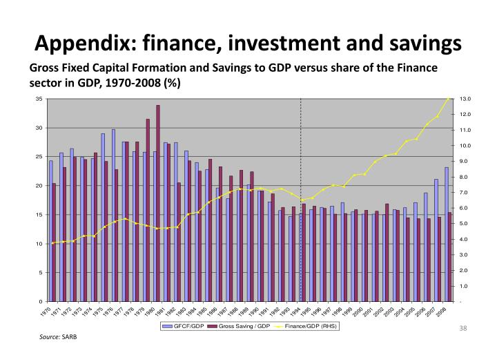 Appendix: finance, investment and savings