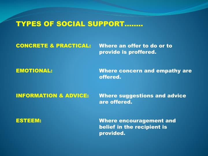TYPES OF SOCIAL SUPPORT……..
