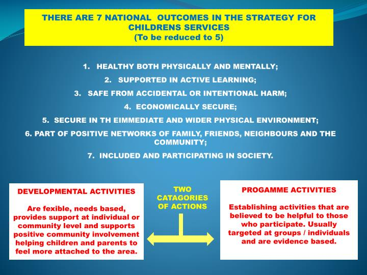 THERE ARE 7 NATIONAL  OUTCOMES IN THE STRATEGY FOR CHILDRENS SERVICES