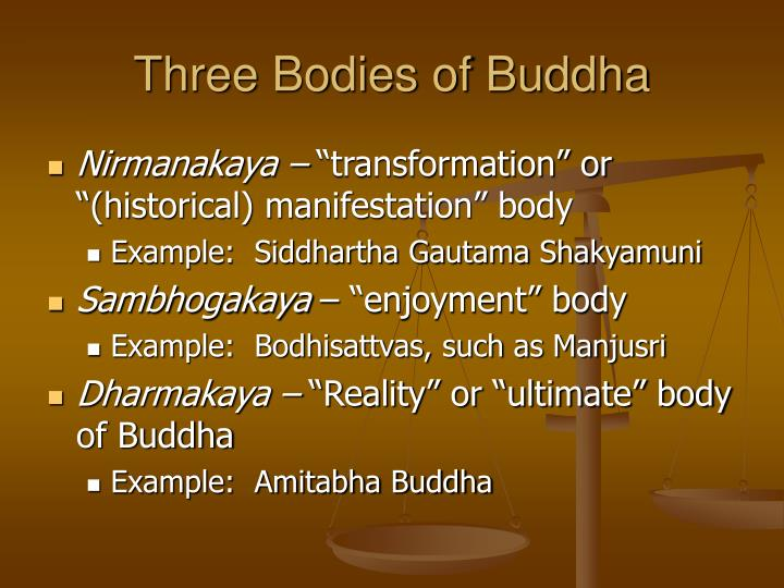 Three bodies of buddha