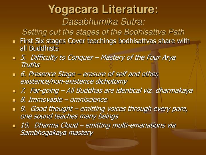 Yogacara Literature: