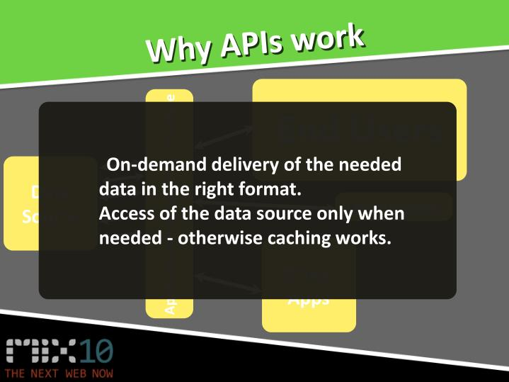 Why APIs work