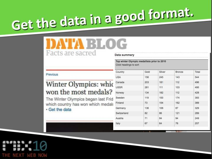 Get the data in a good format.