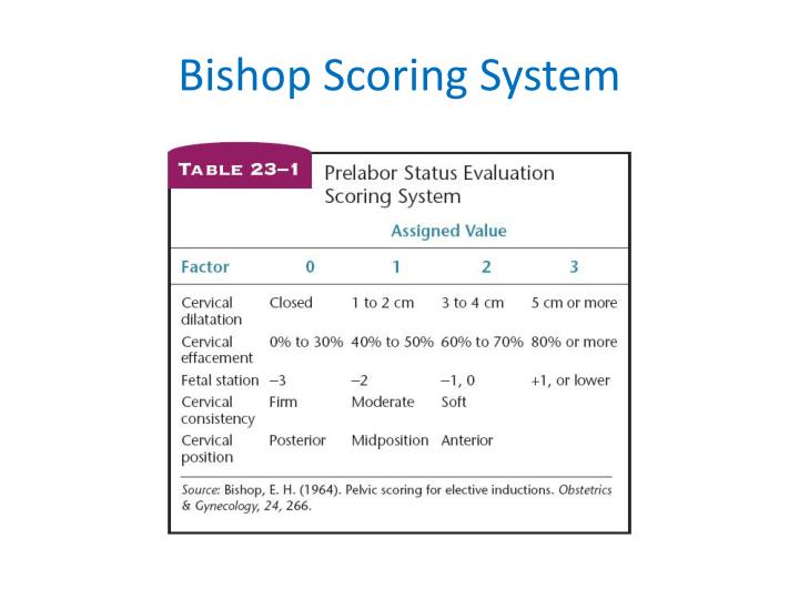 Bishop Scoring System