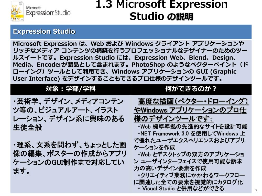 1.3 Microsoft Expression Studio