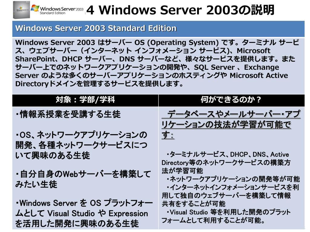 1.4 Windows Server 2003