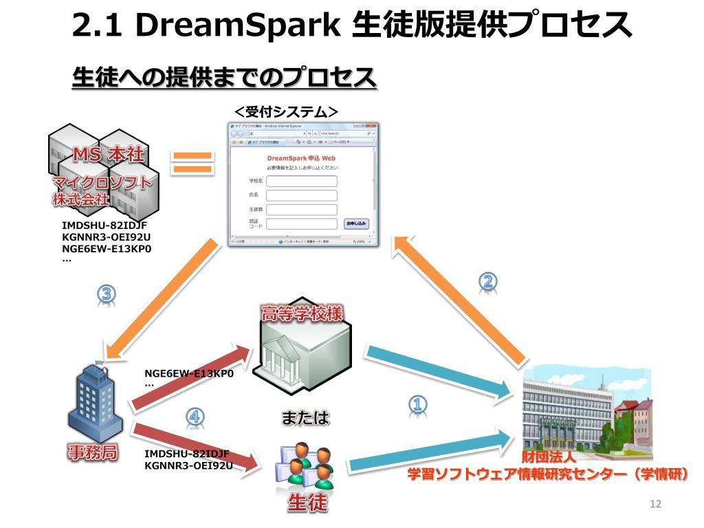 2.1 DreamSpark