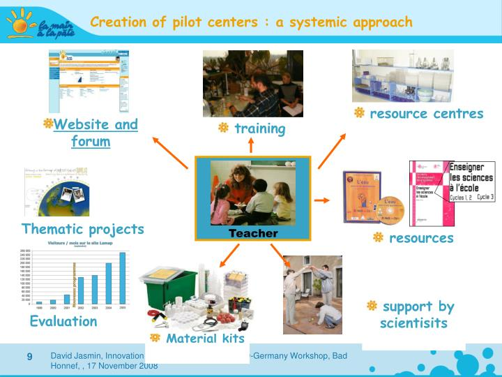 Creation of pilot centers : a systemic approach