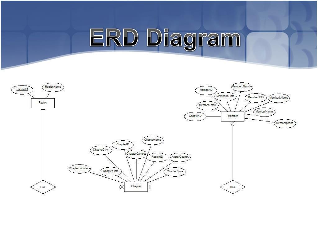 ERD Diagram