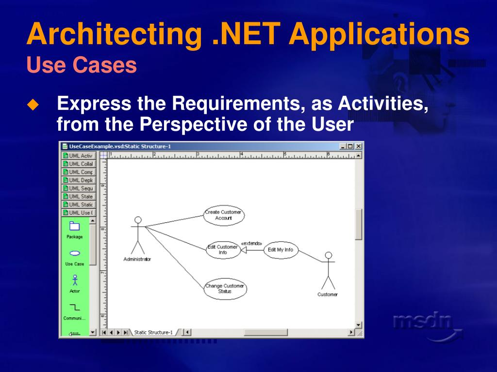 Architecting .NET Applications