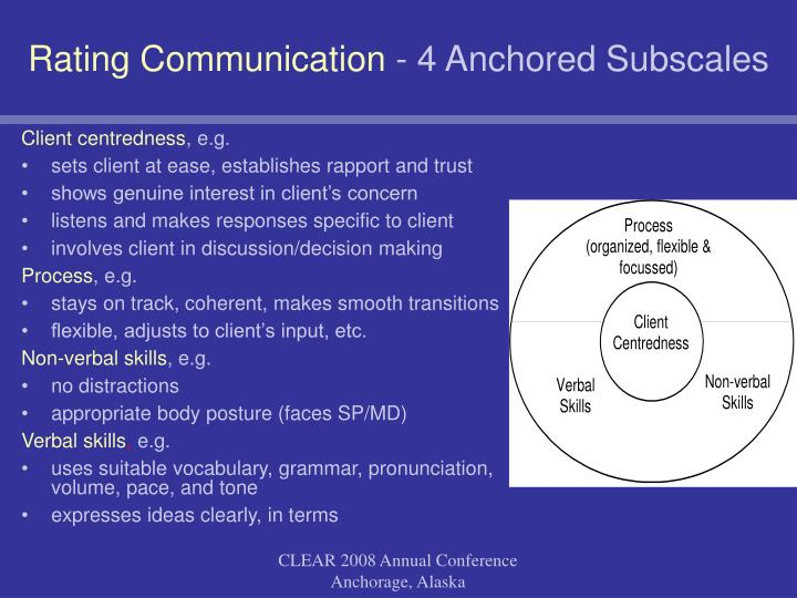 Rating Communication