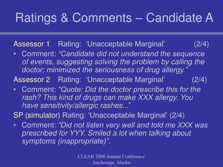 Ratings & Comments – Candidate A