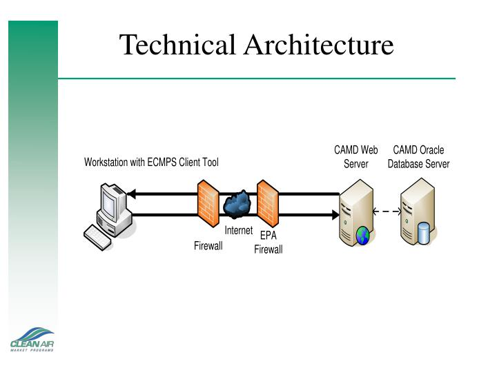 Technical architecture l.jpg