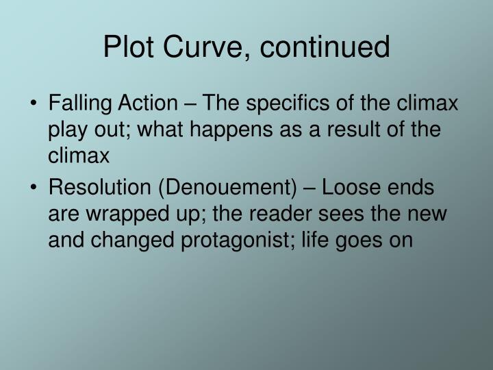 Plot Curve, continued