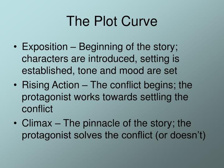 The Plot Curve