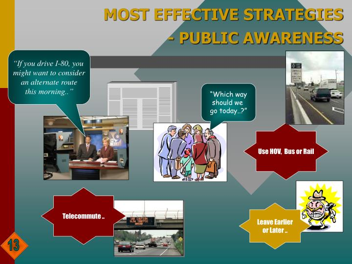 MOST EFFECTIVE STRATEGIES