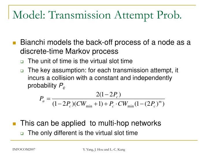 Model: Transmission Attempt Prob.
