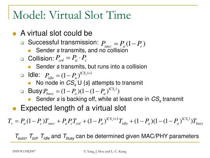 Model: Virtual Slot Time