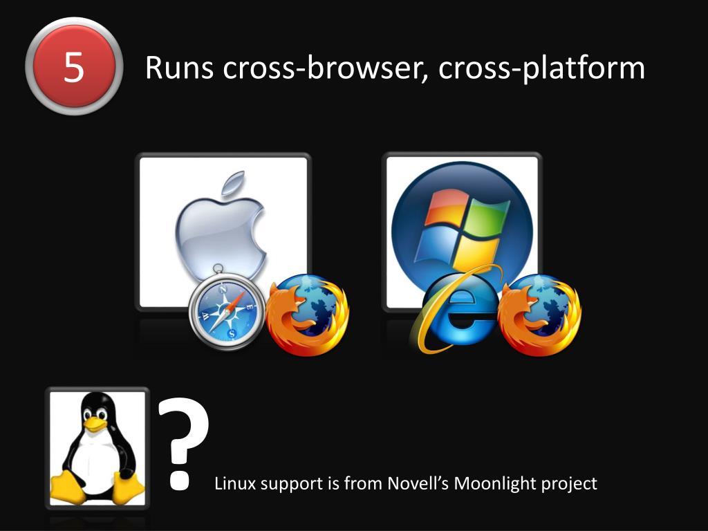 Runs cross-browser, cross-platform