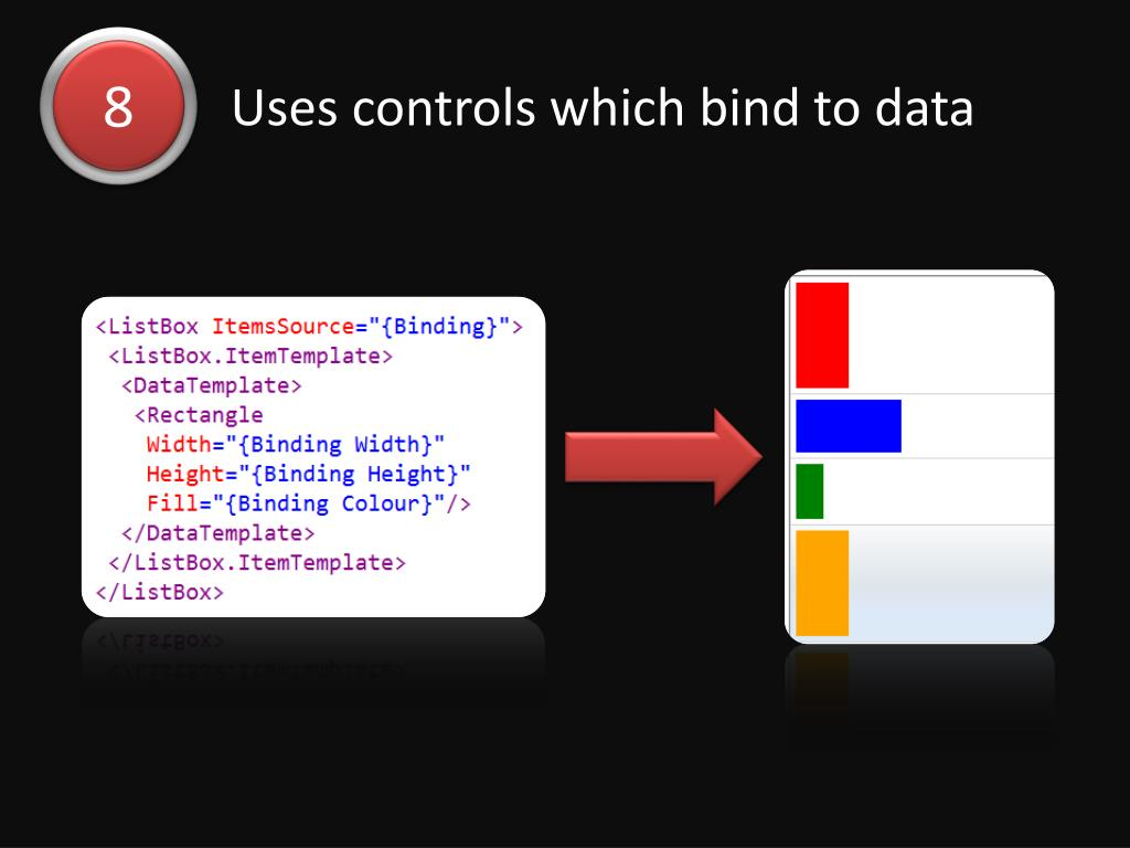 Uses controls which bind to data