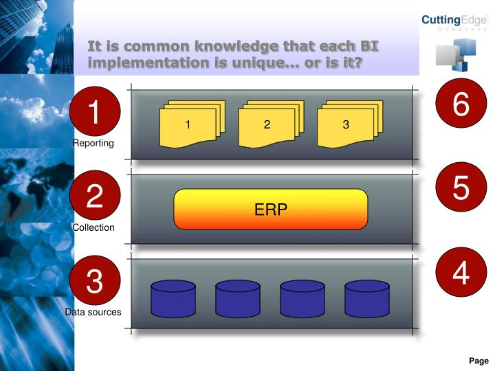 It is common knowledge that each BI implementation is unique... or is it?