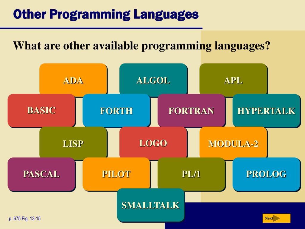 Other Programming Languages