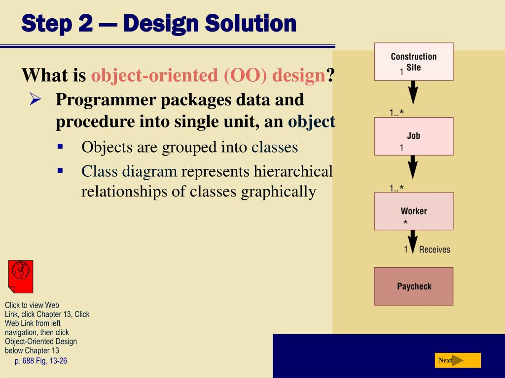 Step 2 — Design Solution