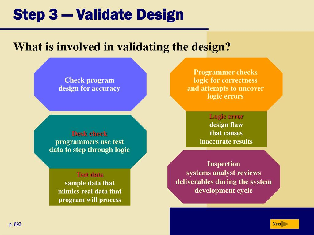 Step 3 — Validate Design