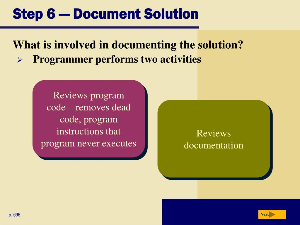 Step 6 — Document Solution