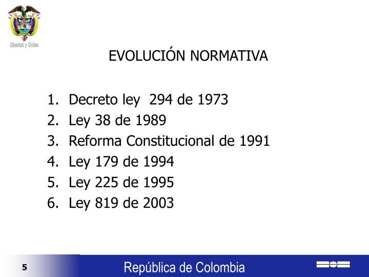 Decreto ley  294 de 1973