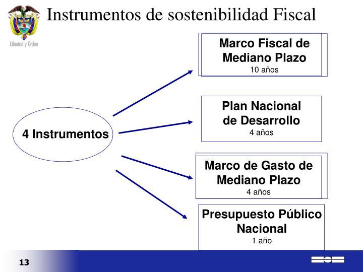 Instrumentos de sostenibilidad Fiscal