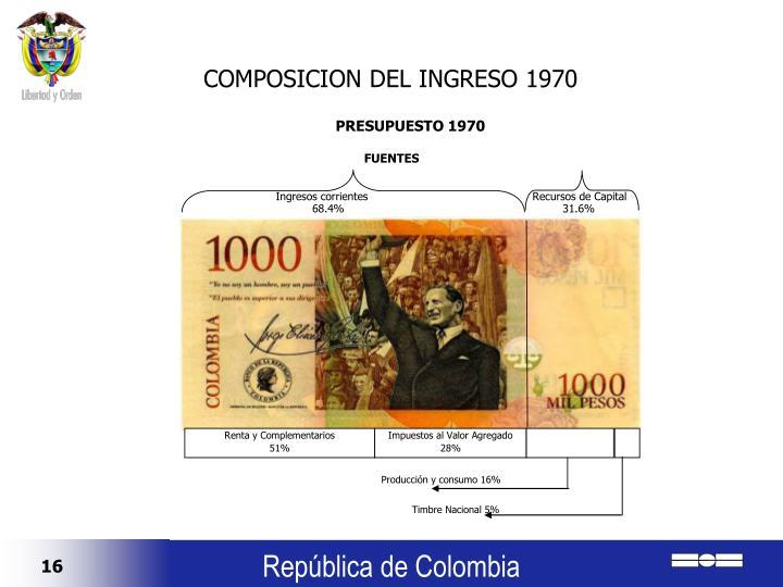 COMPOSICION DEL INGRESO 1970