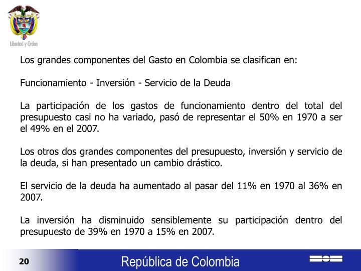 Los grandes componentes del Gasto en Colombia se clasifican en: