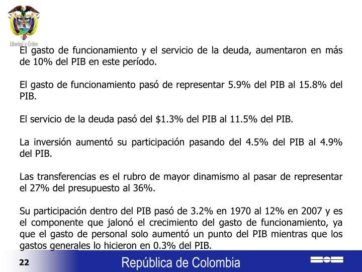 El gasto de funcionamiento y el servicio de la deuda, aumentaron en más de 10% del PIB en este período.