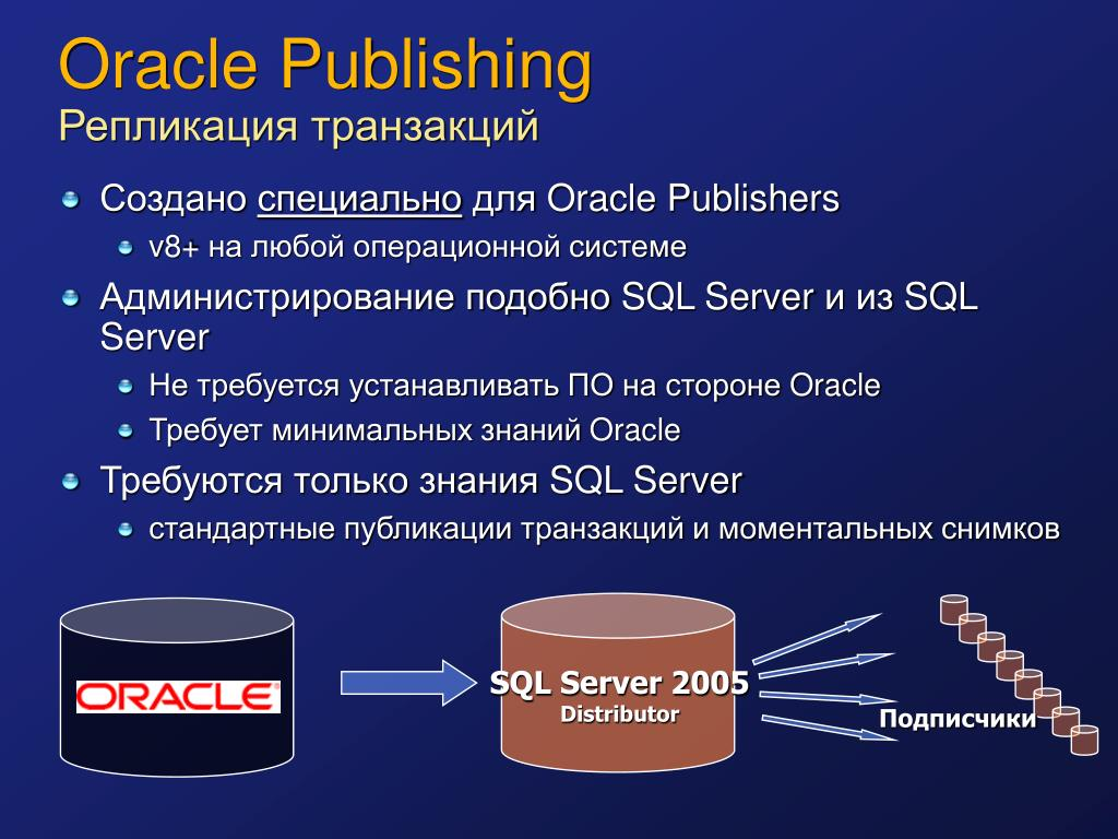 Oracle Publishing