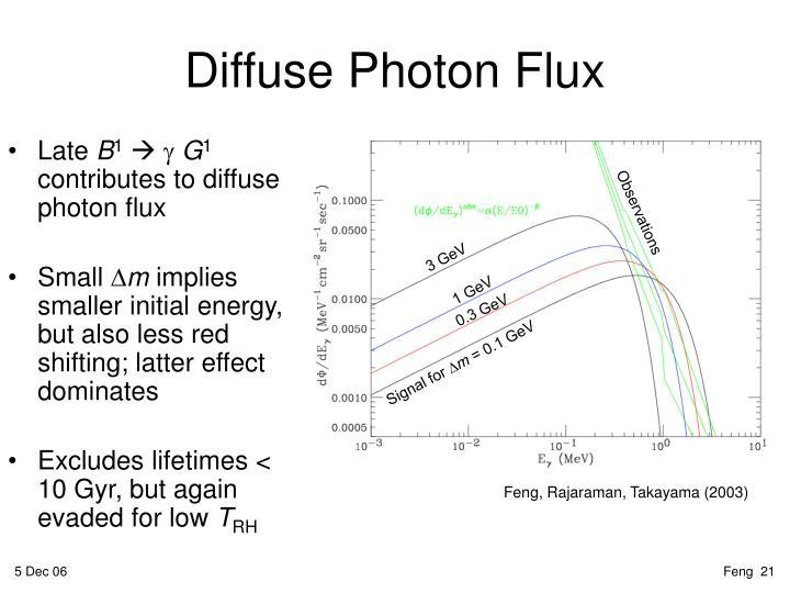 Diffuse Photon Flux
