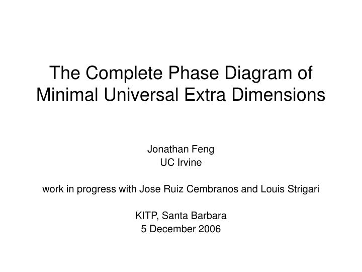 The Complete Phase Diagram of