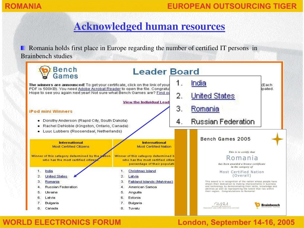 Acknowledged human resources