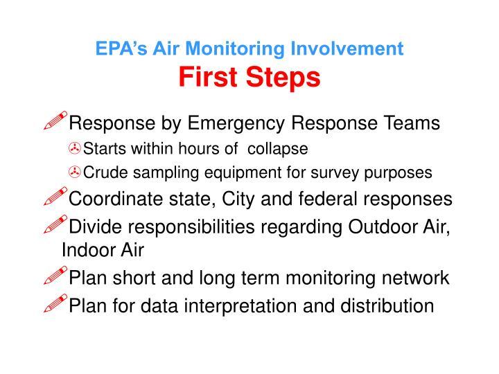EPA's Air Monitoring Involvement