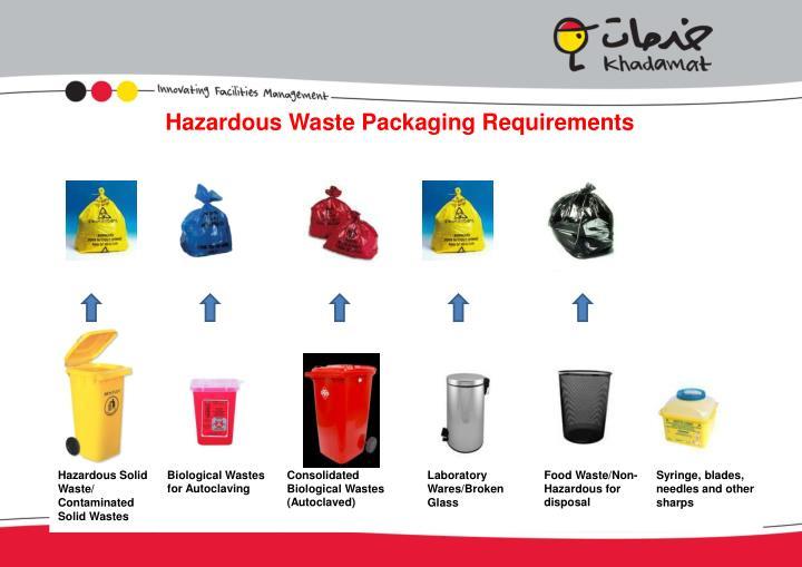 Hazardous Waste Packaging Requirements