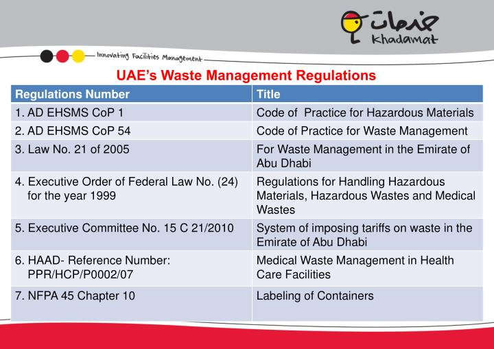 UAE's Waste Management Regulations