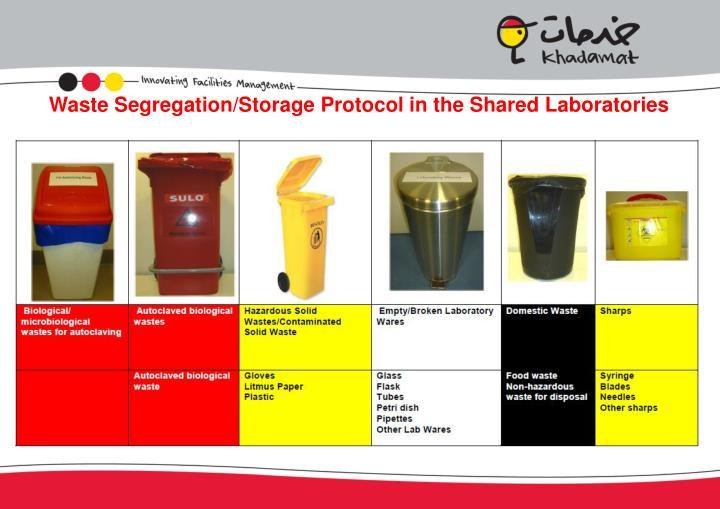 Waste Segregation/Storage Protocol in the Shared Laboratories