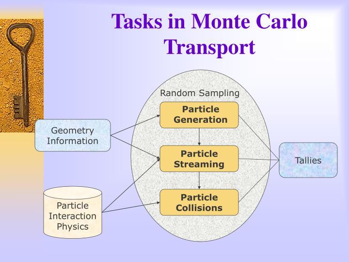 Tasks in Monte Carlo Transport