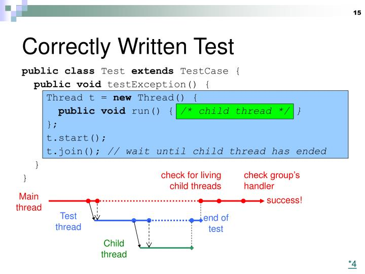 Correctly Written Test