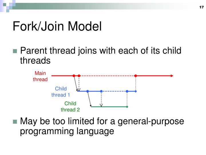 Fork/Join Model