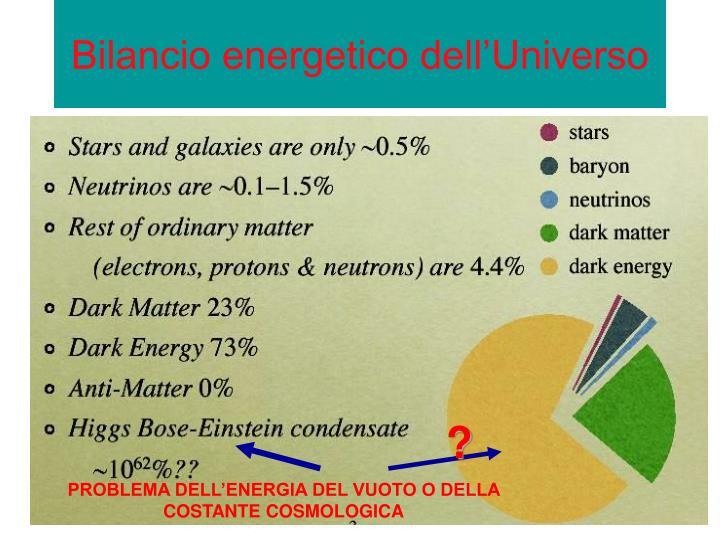 Bilancio energetico dell'Universo