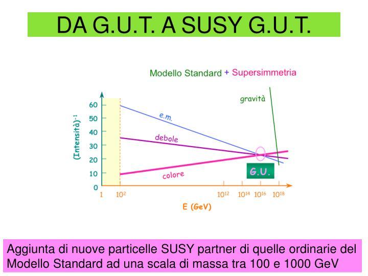 DA G.U.T. A SUSY G.U.T.