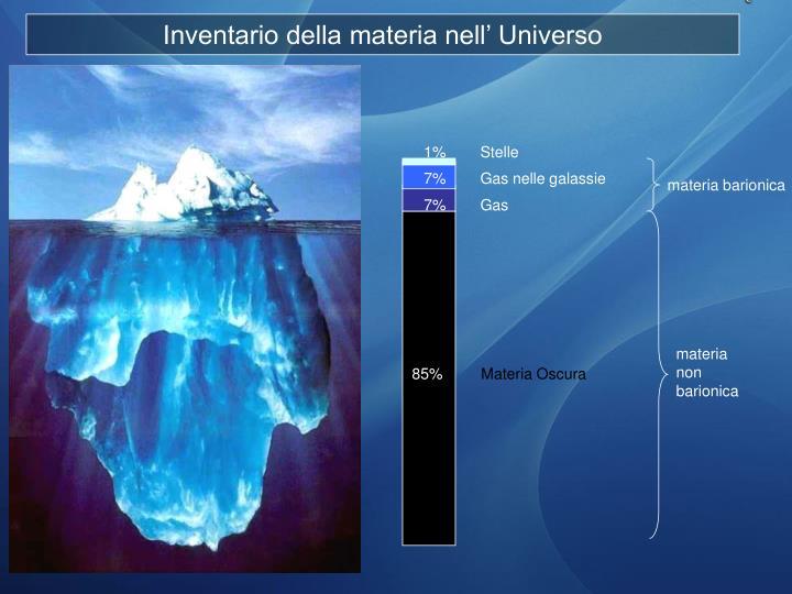 Inventario della materia nell' Universo