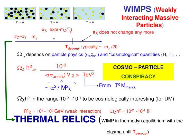WIMPS